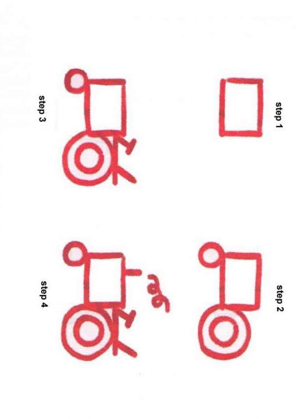 Wie man einen Traktor malt