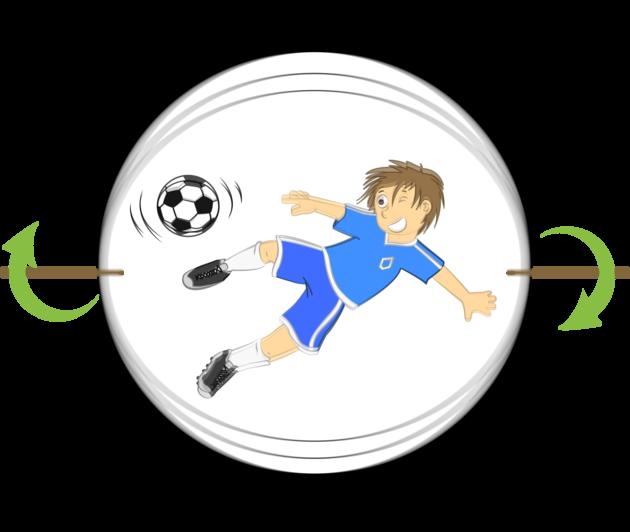 Das Fußball-Thaumatrop